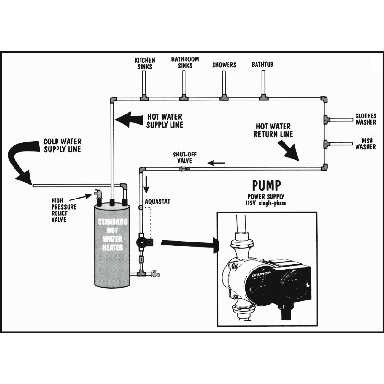 INSTANT HOT WATER SYSTEM 1/2iMP